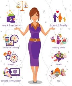 LIFESTYLE: WORK-LIFE BALANCE