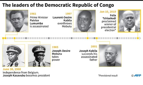 Opposition leader wins DR Congo vote, but rival & church cry foul