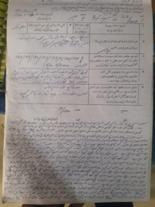 A copy of the FIR registered against PTM leaders.