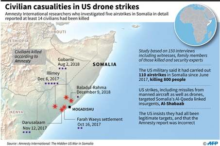Amnesty says US strikes in Somalia kill large numbers of civilians