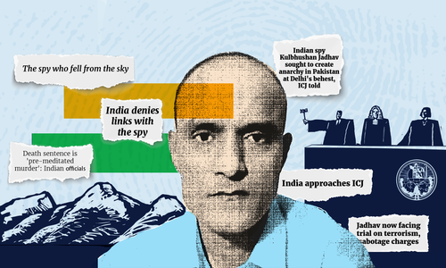 Timeline: How the Kulbhushan Jadhav saga unfolded
