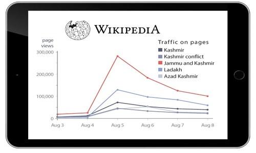 Kashmir blackout triggers online misinformation war