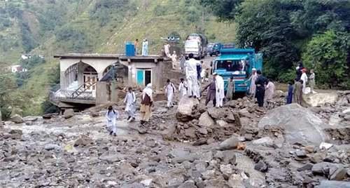 Flash floods block roads, damage crop in Shangla