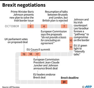 UK, EU in tentative Brexit deal, but hurdles remain