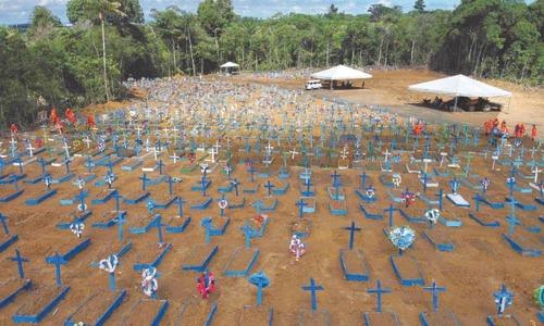 Virus deaths reach 375,000 as Latin America struggles