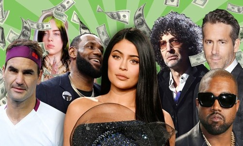 2020 میں سب سے زیادہ کمائی کرنے والی 100 شخصیات