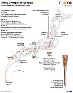 Tokyo organisers report first torch relay virus case