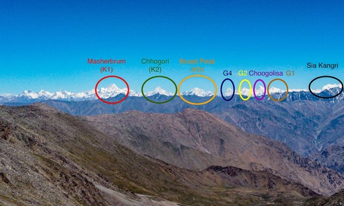 پاکستان کا وہ مقام جہاں سے 7 عظیم الشان چوٹیوں کا نظارہ ممکن ہے