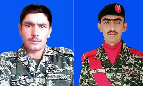 Eight embrace martyrdom as terrorist attacks rise in KP
