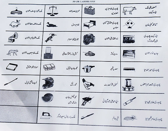 Images mark the difference between various candidates in a ballot. —AFP Photo