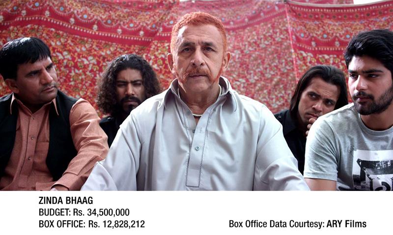 پاکستانی فلم ' زندہ بھاگ' کو آسکر ایوارڈ کیلئے نامزد کیا گیا۔ فائل تصویر