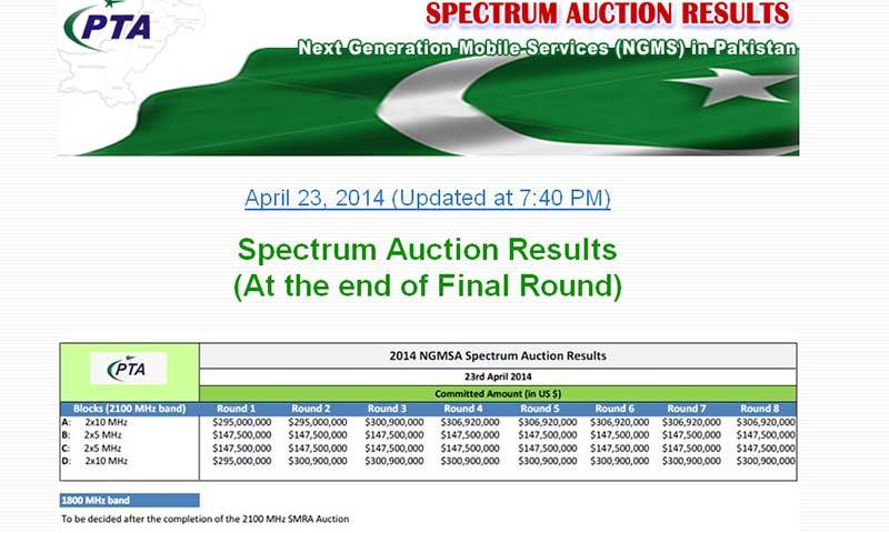A view of the PTA website displaying the round-wise results of the auction process.