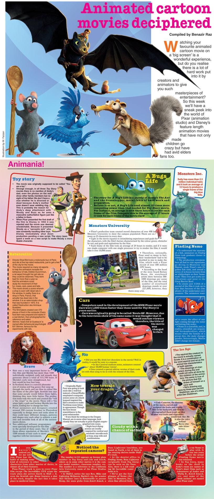 Animated Cartoon Movies Deciphered Newspaper Dawn Com