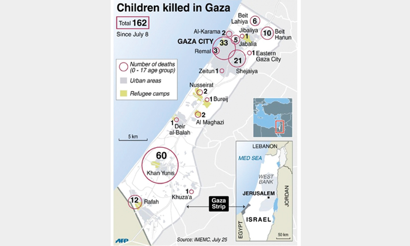 Fighting rages as Israel rejects Gaza ceasefire proposals