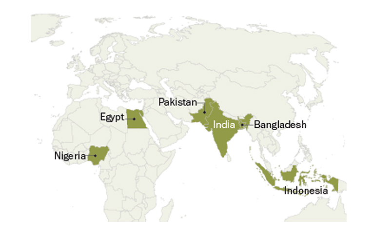Did you know: Six countries home to 53% of all Muslims ...
