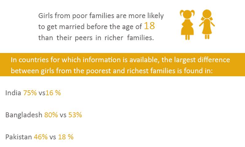 Source: Unicef 2014