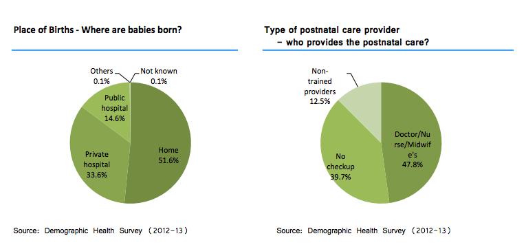 Courtesy: World Health Organisation