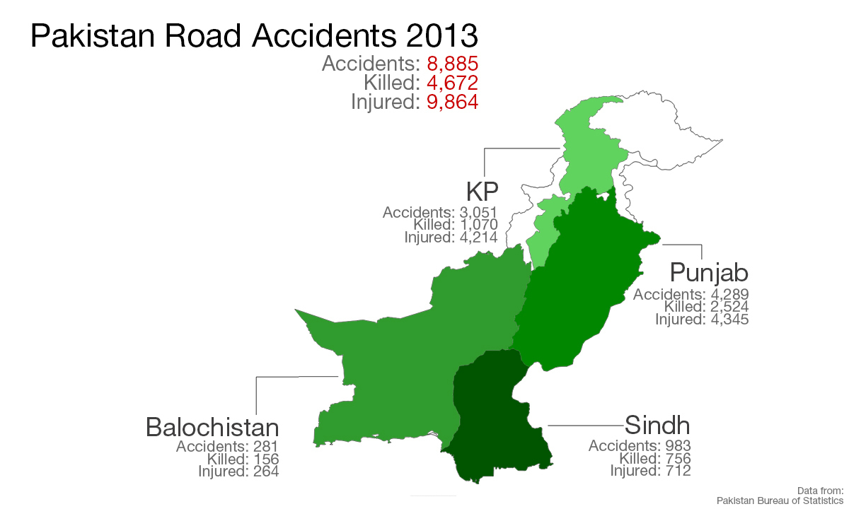 essay on traffic problems in pakistan