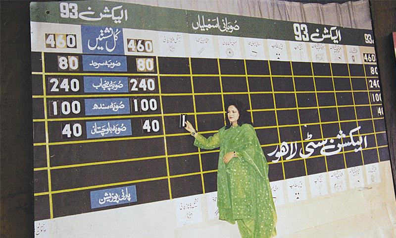 پی ٹی وی کی خصوصی انتخابی ٹرانسمیشن کا ایک منظر