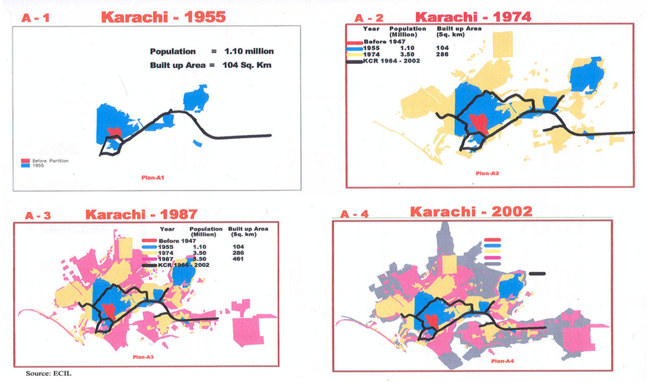 FIgure - 3: Karachi's Expansion and the Circular Railway - ECIL