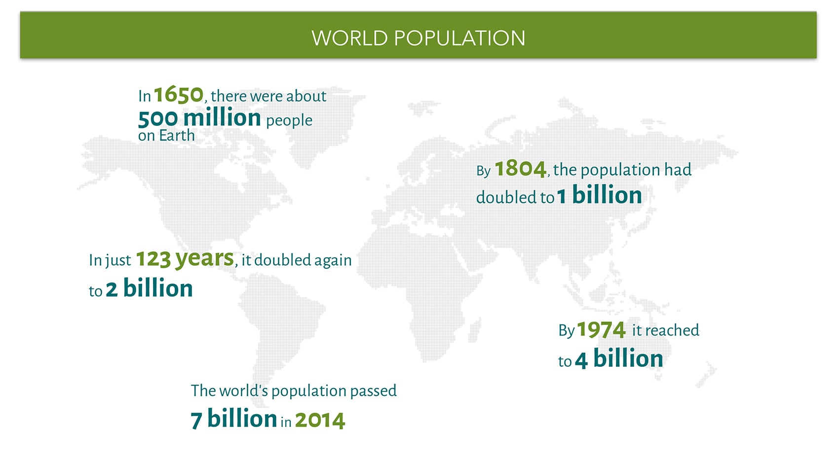 conclusion of overpopulation in 91 121 113 106 conclusion of overpopulation in
