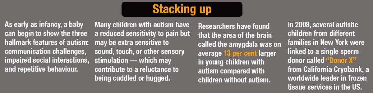 The autism puzzle - Pakistan - DAWN COM