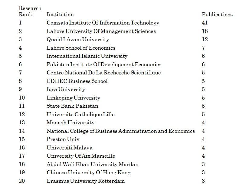 Essay On Economy Of Pakistan