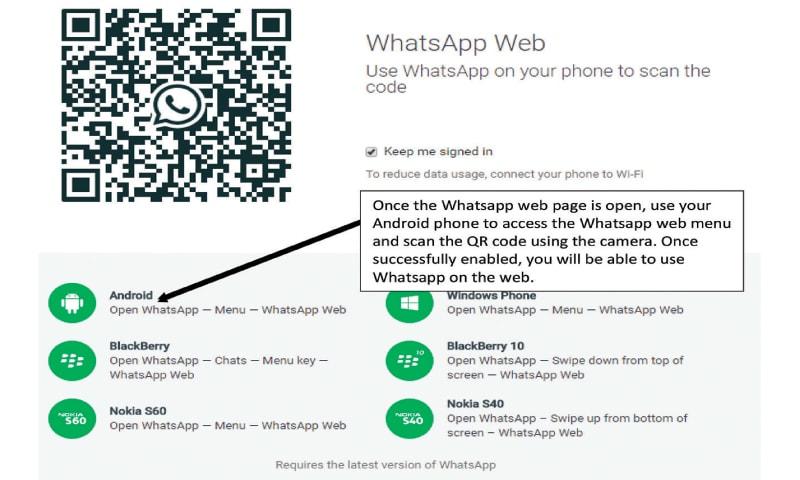 Work Wonders With Whatsapp Newspaper Dawn