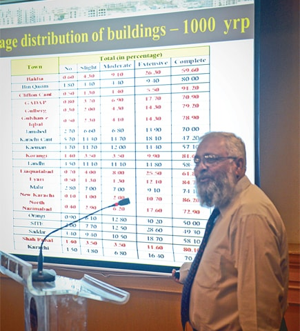 Prof Sarosh Lodi.—White Star