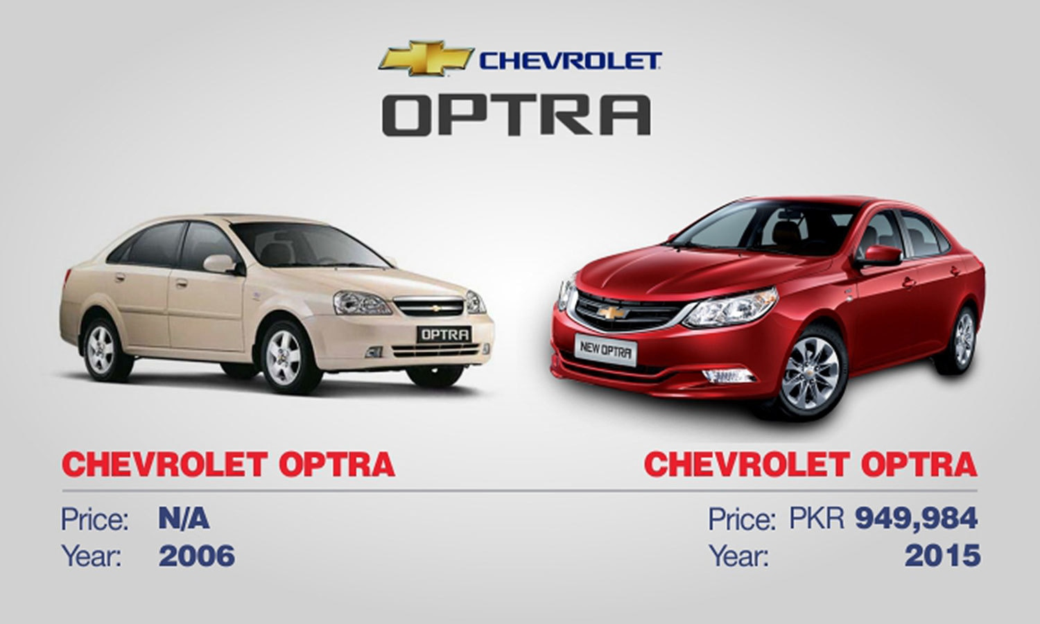 These Cars Are No Longer Available In Pakistan And That 039 S A