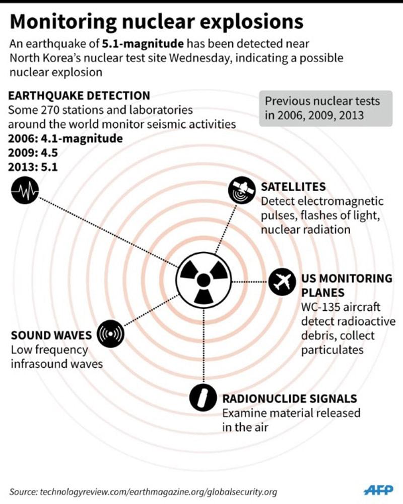 thank god for the atom bomb summary
