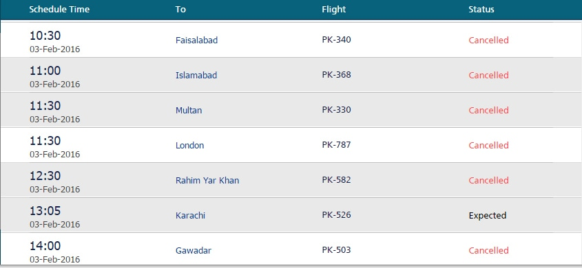 PIA flight operations at Jinnah International Airport, Karachi, from 10.30am-2.00pm. ─ karachiairport.com.pk