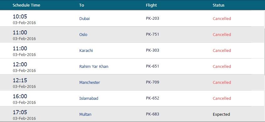 PIA flight operations at Allama Iqbal International Airport, Lahore, from 10.00am-5.00pm. ─ lahoreairport.com.pk