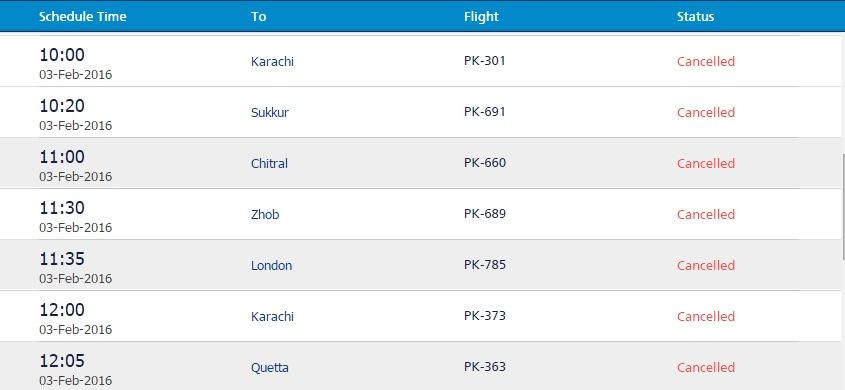 PIA flight operations at Benazir Bhutto International Airport, Islamabad, from 10.00am-12.05pm.─ islamabadairport.com.pk