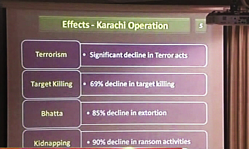 Lt Gen Bajwa detailed the outcomes of Karachi operation in a presentation.—DawnNews
