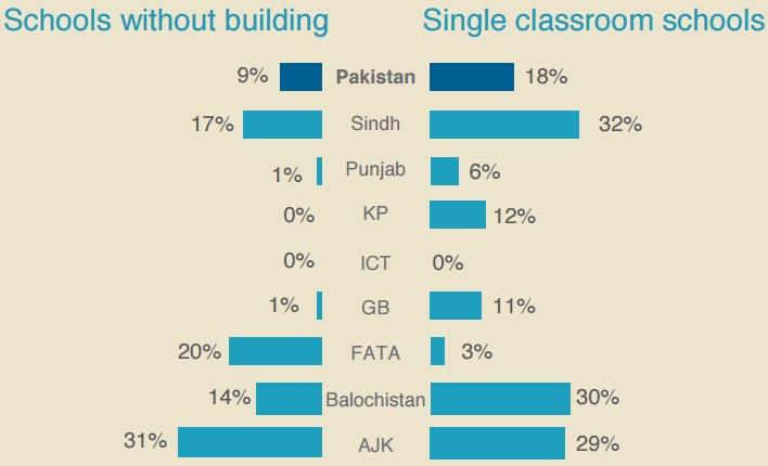 Schools without buildings. ─ Alif Ailaan