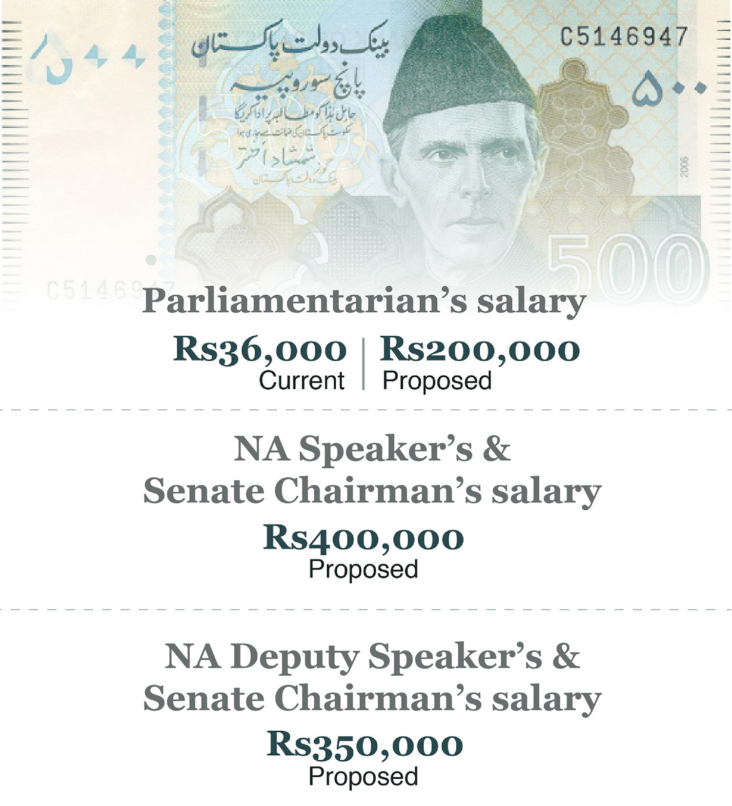 Illustration by Fahad Naveed/Dawn.com