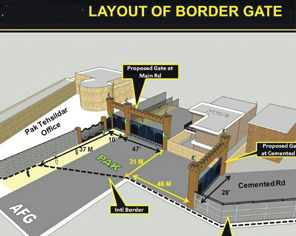 An illustration provided by the ISPR shows the Torkham border gate is 37 metres inside Pakistani territory.
