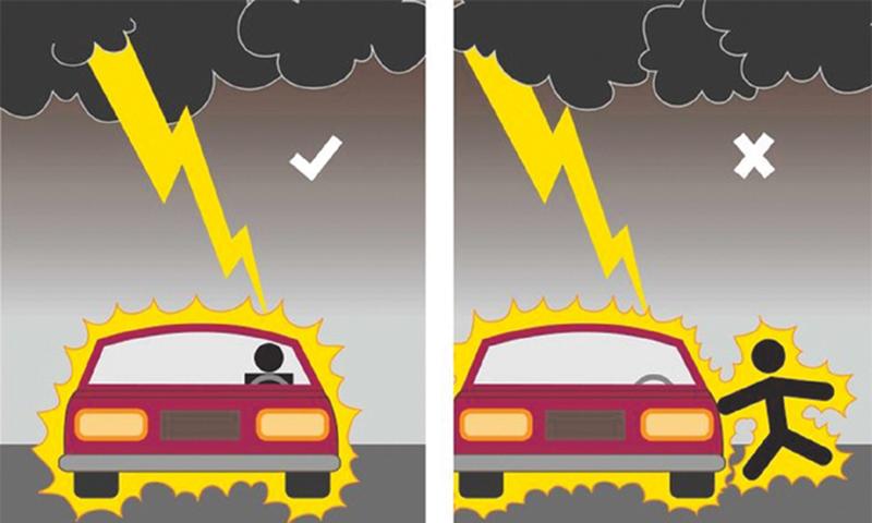 اگر اپنی گاڑی میں موجود ہیں اور اگر آپ کسی محفوظ جگہ تک رسائی حاصل نہیں کر سکتے تو پھر گاڑی کے اندر ہی رہیں۔