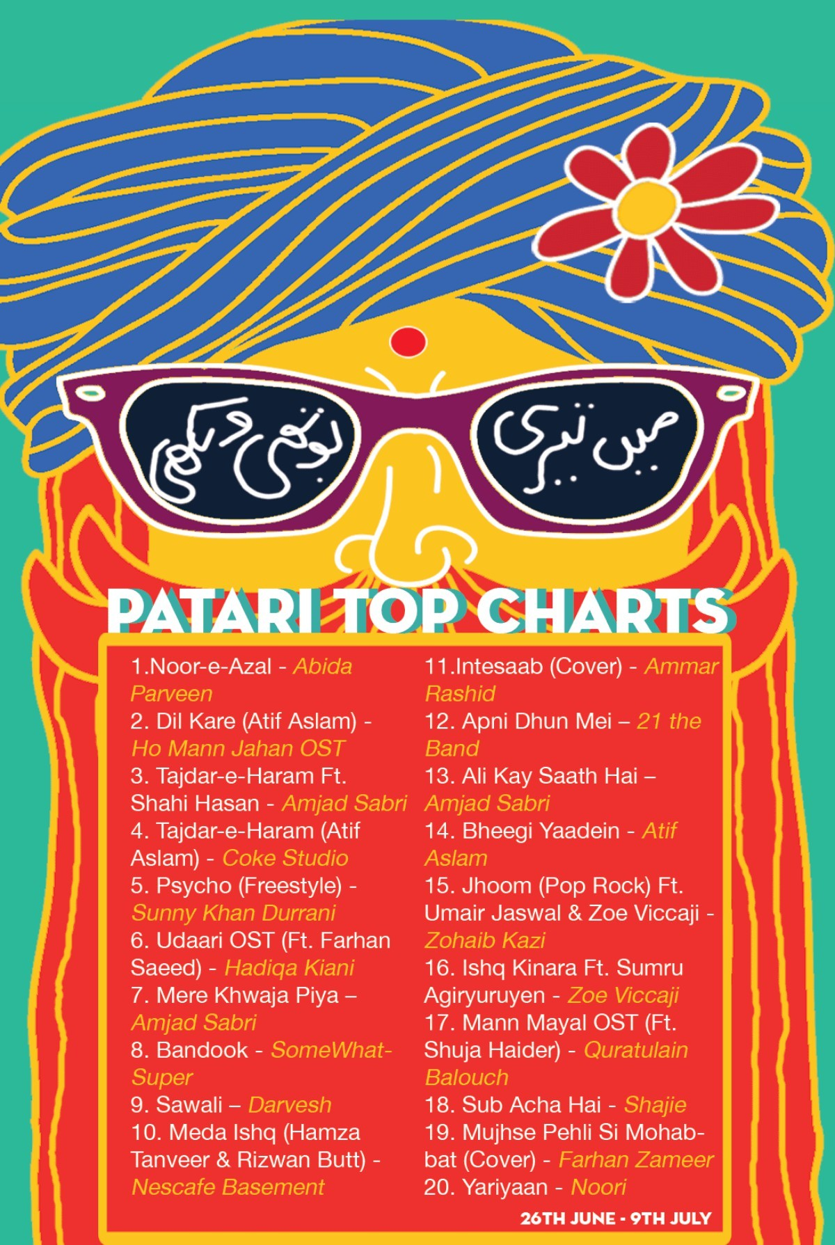 The charts for 9th July