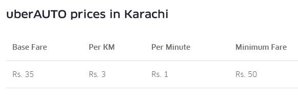uberAUTO fares in Karachi