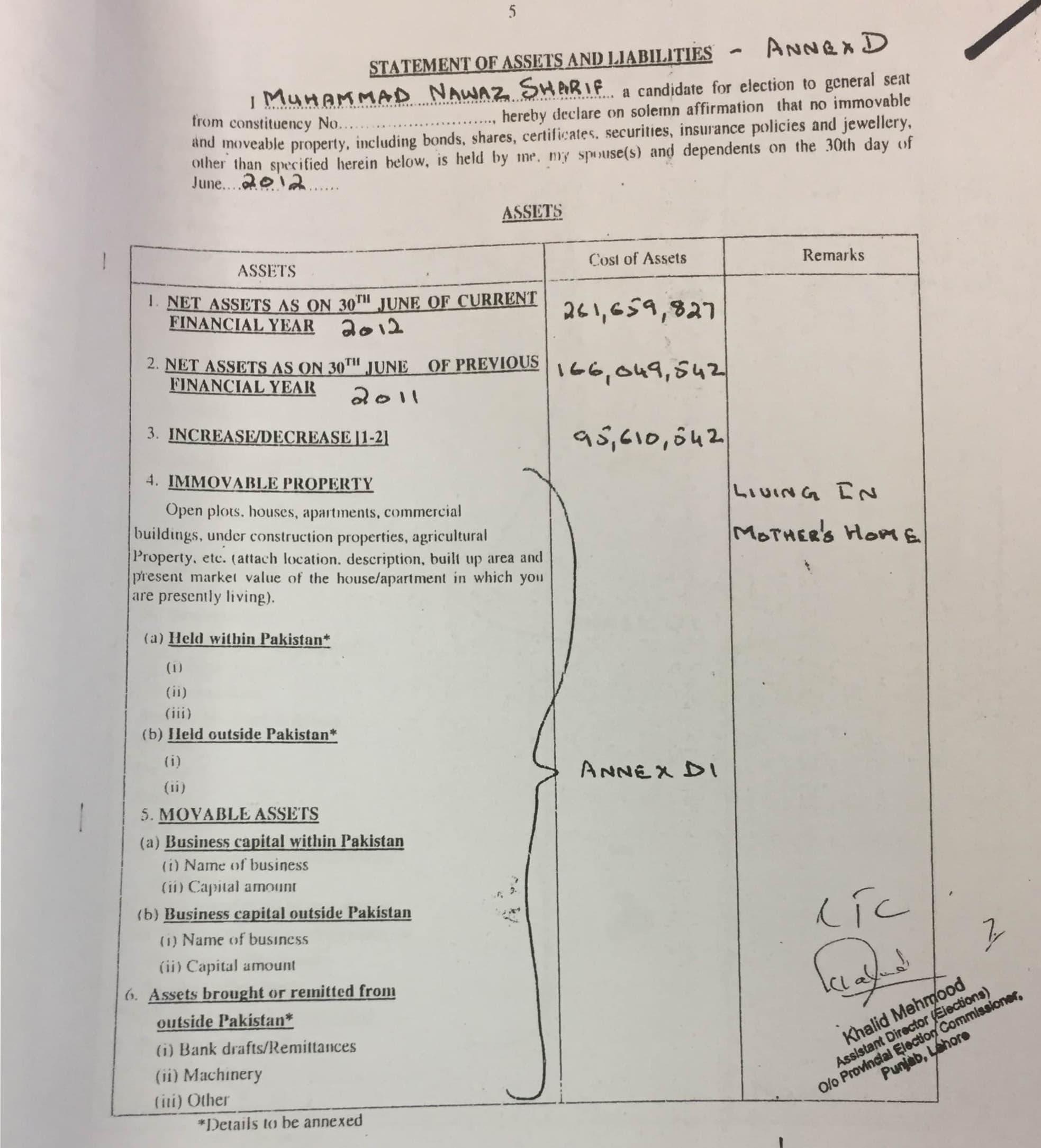 PML-N papers: PM Nawaz'