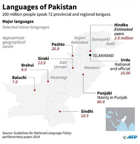 Extinction looms for regional languages - Newspaper - DAWN COM