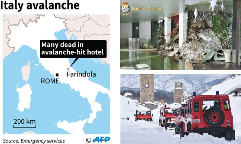 Killer avalanche turns Italian hotel into 'coffin'