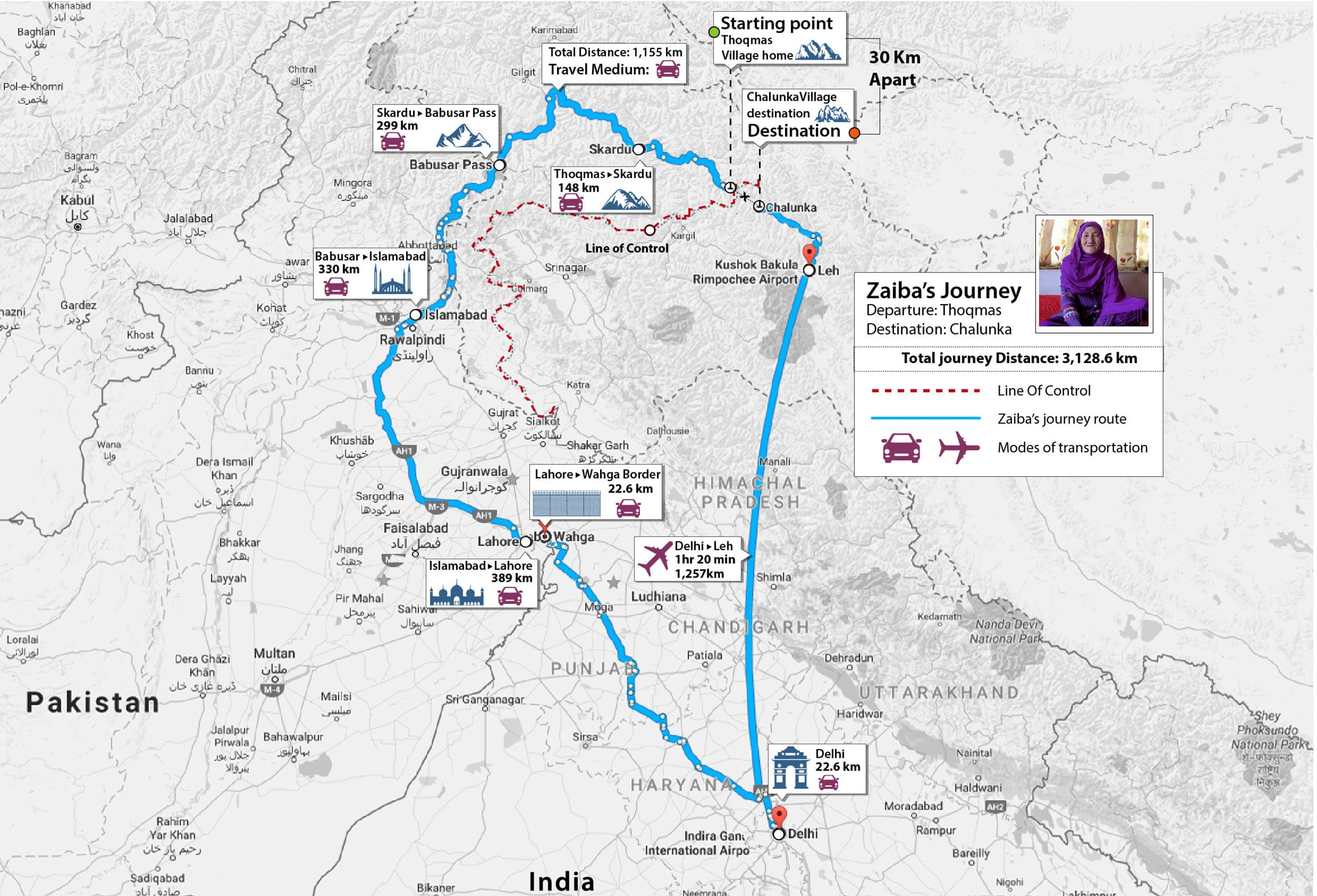 A map of Zaiba's journey from Thoqmus to Chalunka