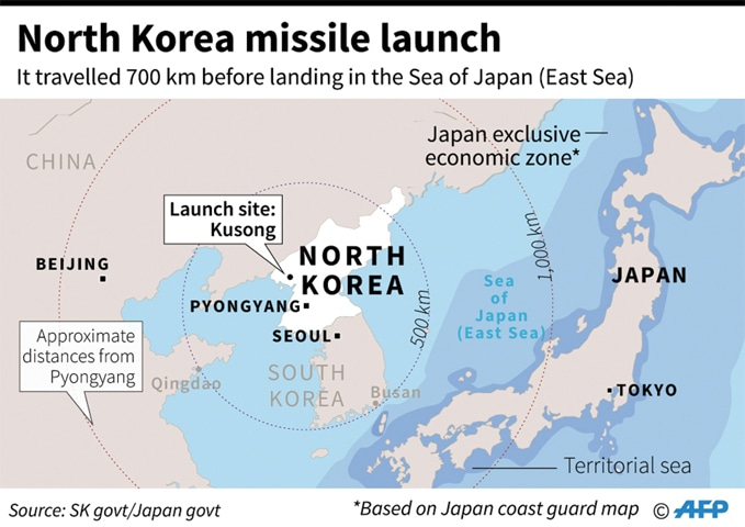 Seoul North Korea Fired A Ballistic Missile On Sunday In An Apparent Bid To Test The South S New Liberal President And The Us Which Have Both Signalled An