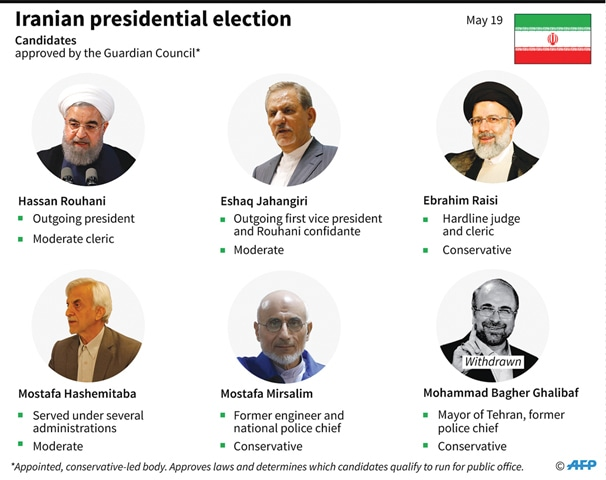 Conservative mayor withdraws from Iran election