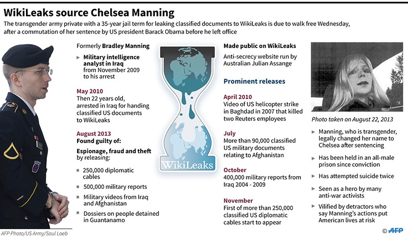 Image result for video that got Chelsea Manning convicted