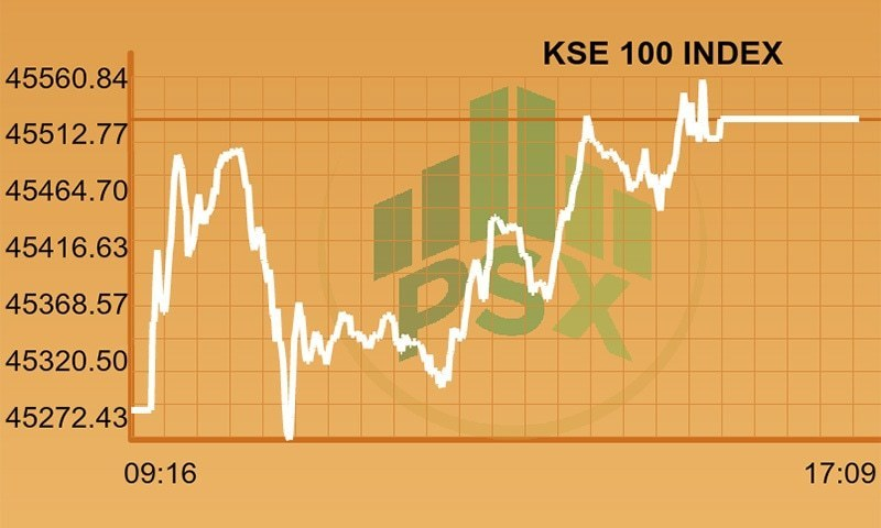 اسٹاک مارکیٹ میں کاروباری ہفتے کا مثبت آغاز