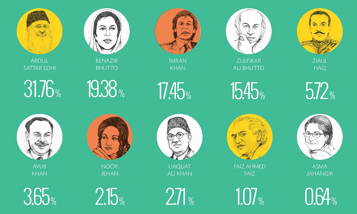Public opinion poll | Illustrations by Fieca